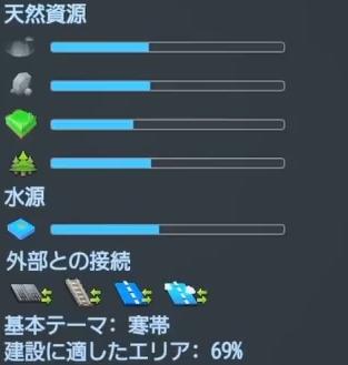 ブラックウッズのマップデータ【シティーズ:スカイライン PlayStation4 Edition】