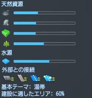 アイランドのマップデータ【シティーズ:スカイライン PlayStation4 Edition】