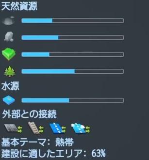 サンディービーチのマップデータ【シティーズ:スカイライン PlayStation4 Edition】