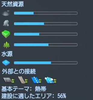 ラグーンショアのマップデータ【シティーズ:スカイライン PlayStation4 Edition】