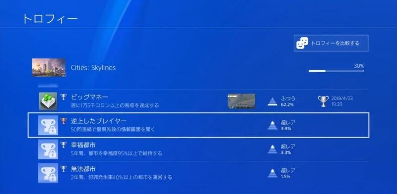 トロフィー:逆上したプレイヤー【シティーズ:スカイライン PlayStation4 Edition】