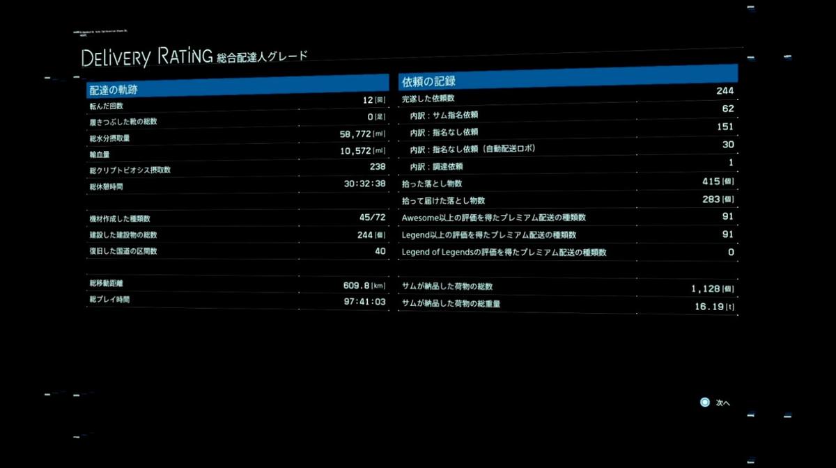 クリア時の総プレイデータ画面1【デス・ストランディング】