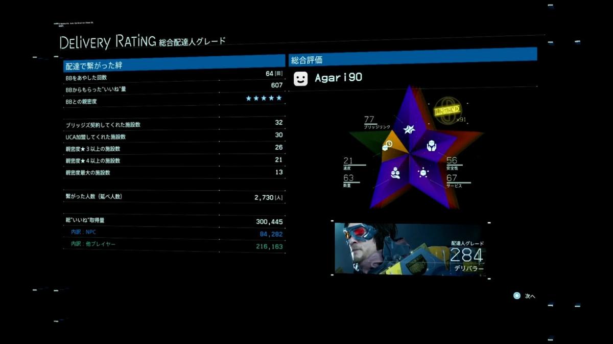 クリア時の総プレイデータ画面2【デス・ストランディング】