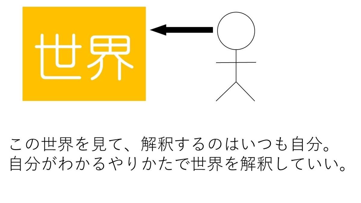 f:id:dotama-kotoba:20200404094709j:plain