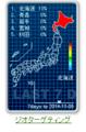 北海道からのアクセス