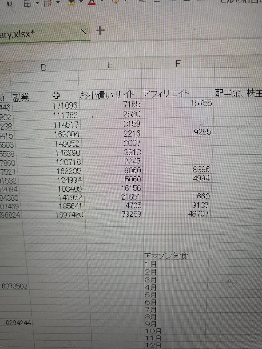 f:id:doubleworkandstock:20200302222145j:plain
