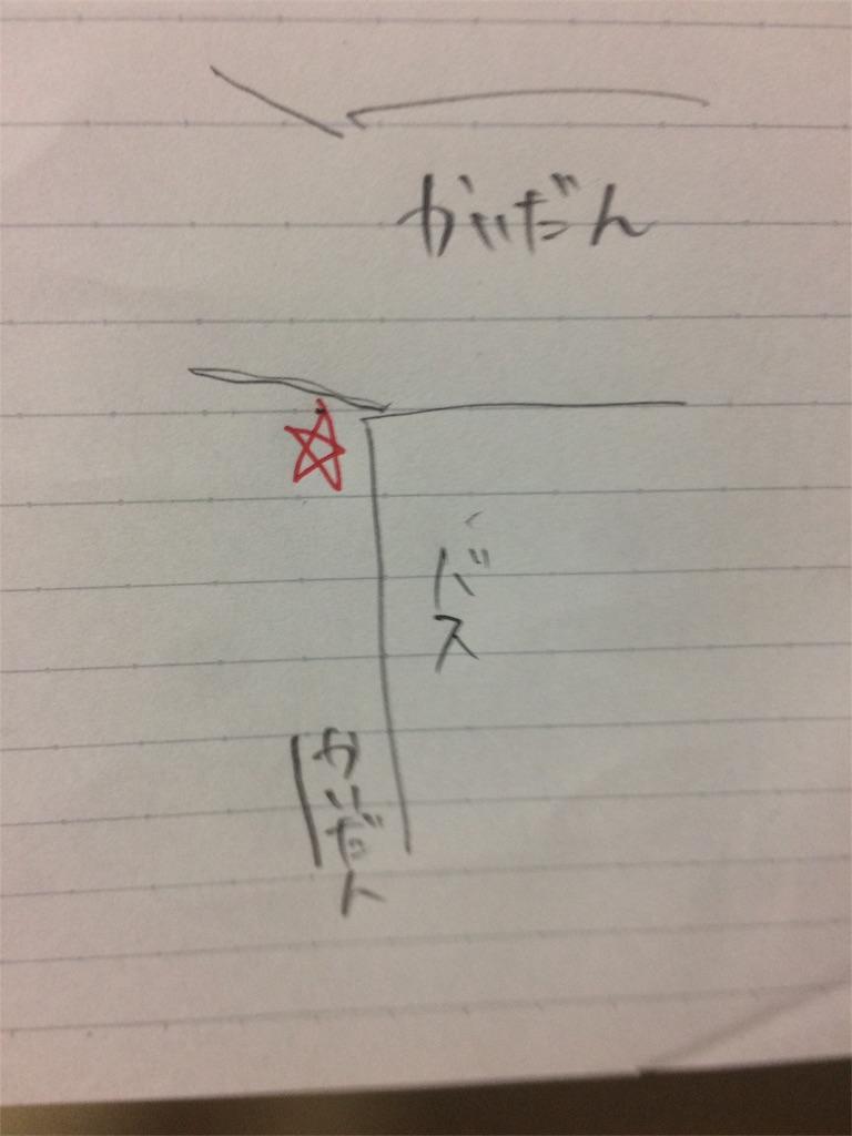 f:id:doubutusuki:20170511223517j:image