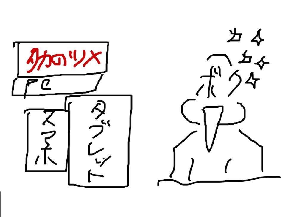f:id:doudemoisekai:20190228204637j:image