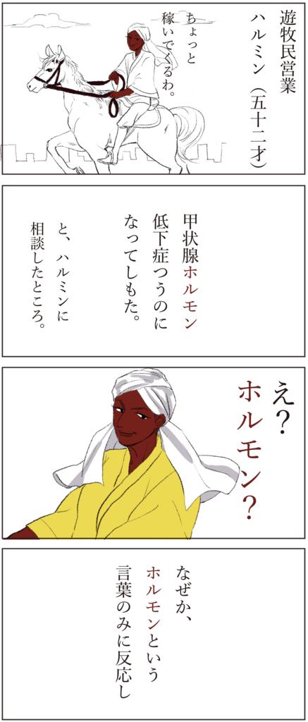 f:id:doudemoyoshiko:20161021054634j:plain