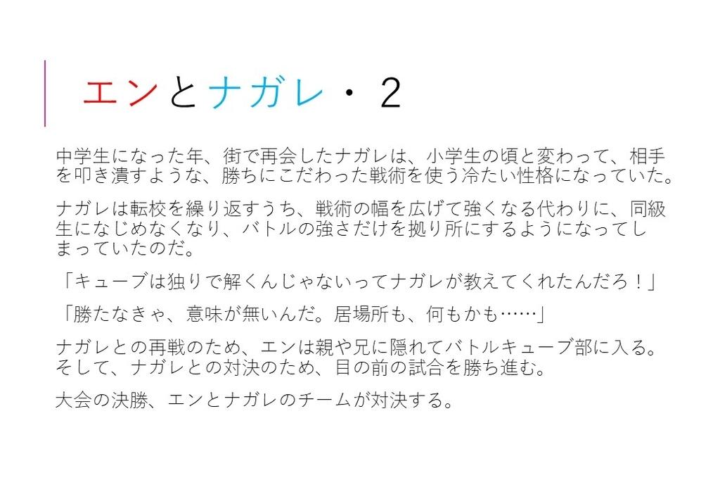 f:id:doudouishizu:20190306224705j:plain