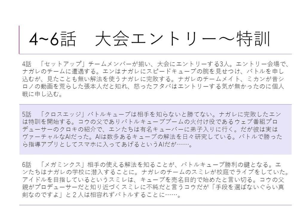 f:id:doudouishizu:20190306224803j:plain