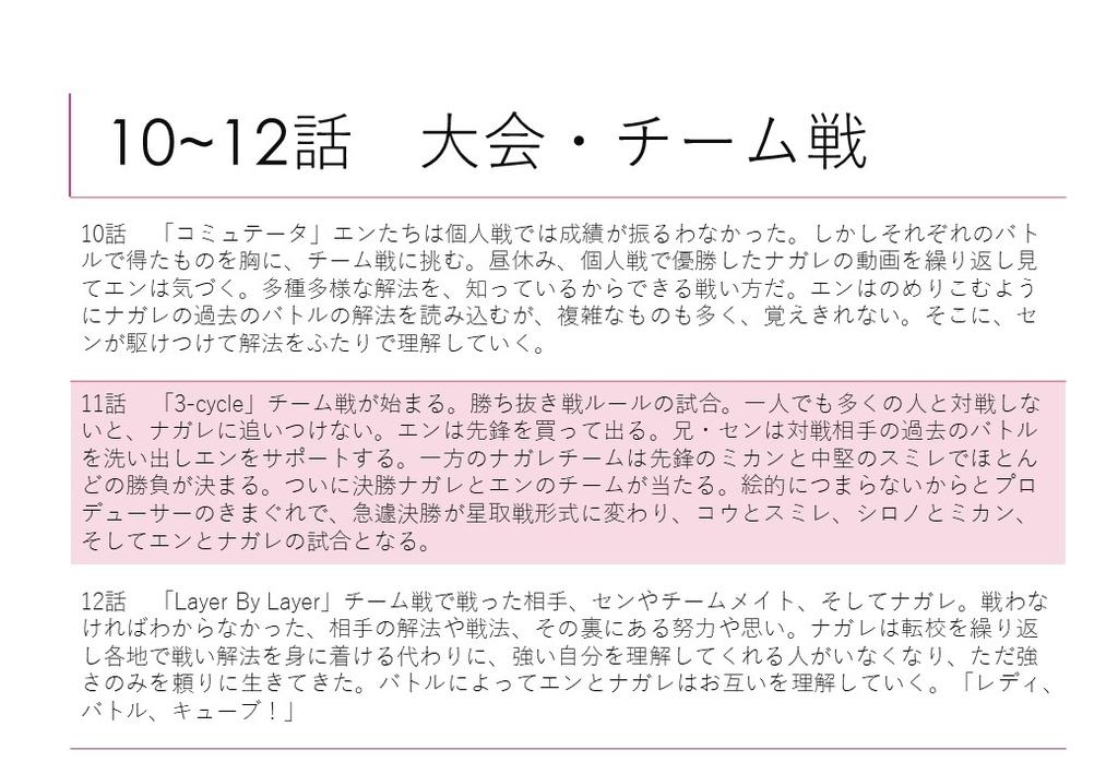f:id:doudouishizu:20190306224823j:plain