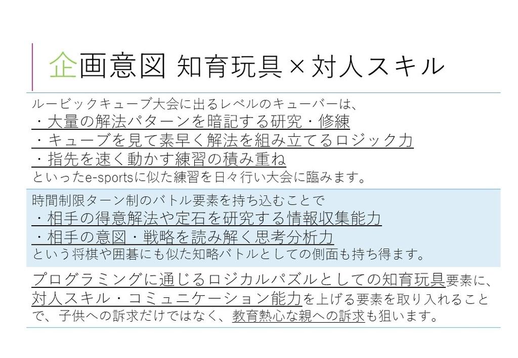 f:id:doudouishizu:20190306224904j:plain