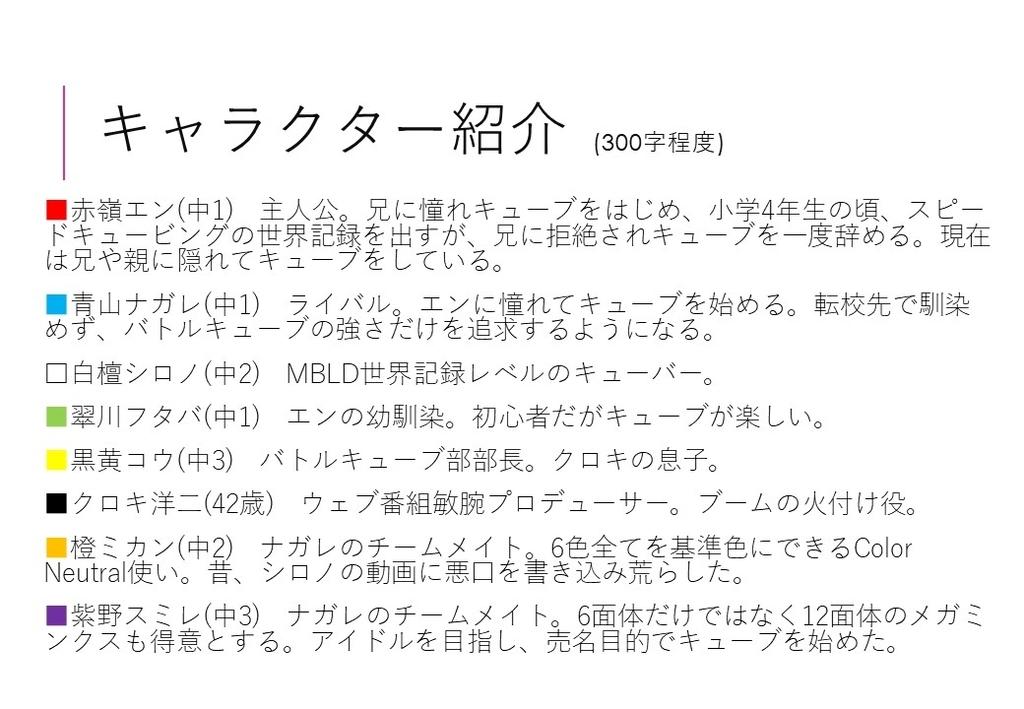 f:id:doudouishizu:20190306225041j:plain