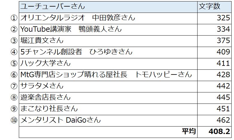 f:id:dougaageotoko:20200916063221p:plain