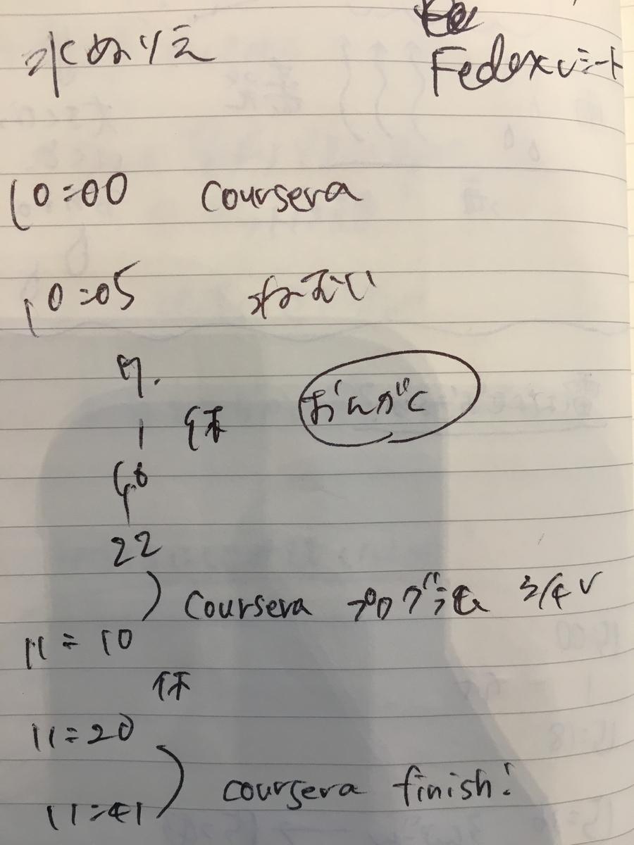 f:id:doughnutomo:20190619120251j:plain