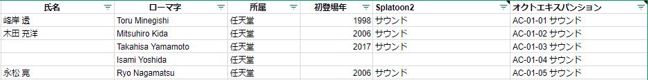 f:id:dougin-1809:20180622190936p:plain