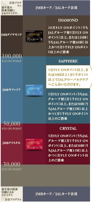 f:id:douminmile:20180611112308p:plain