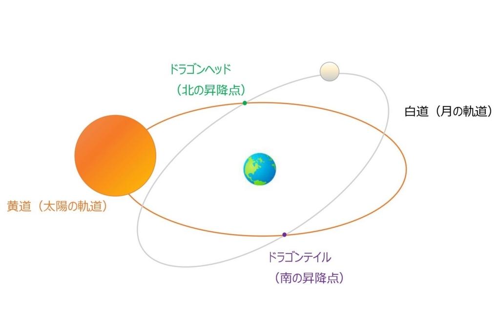 f:id:dowcorporation2009:20170807093534j:plain