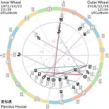 f:id:dowcorporation2009:20181213105940p:plain