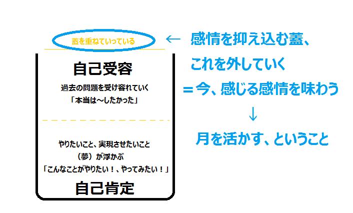 f:id:dowcorporation2009:20190623164213p:plain