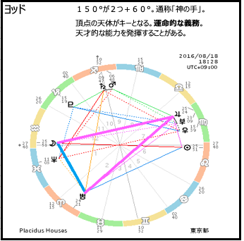 f:id:dowcorporation2009:20190804174441p:plain