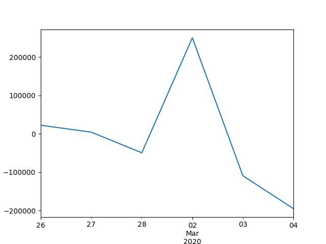 f:id:downswing:20200304153013p:plain