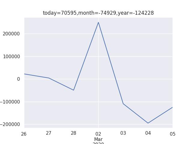 f:id:downswing:20200305153013p:plain