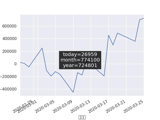 f:id:downswing:20200325150515p:plain