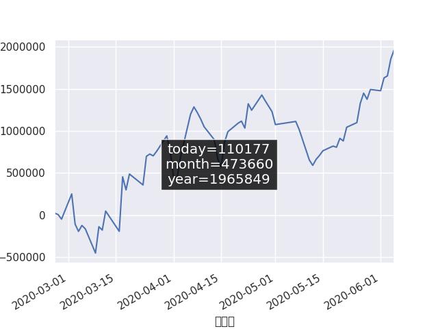 f:id:downswing:20200605150513p:plain