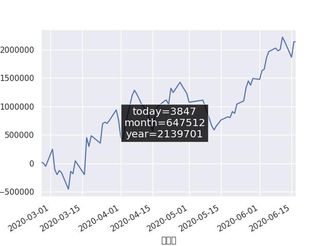 f:id:downswing:20200617150511p:plain