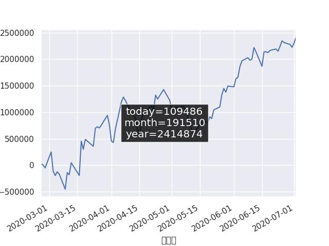 f:id:downswing:20200702150512p:plain