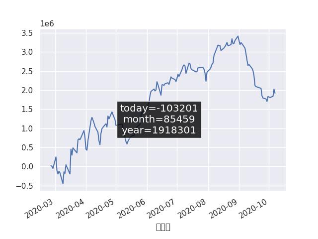 f:id:downswing:20201007150114p:plain
