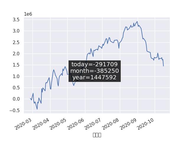 f:id:downswing:20201016150116p:plain