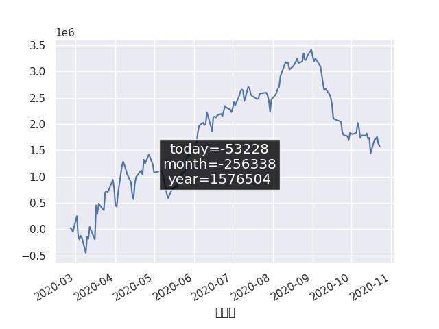 f:id:downswing:20201023150132p:plain