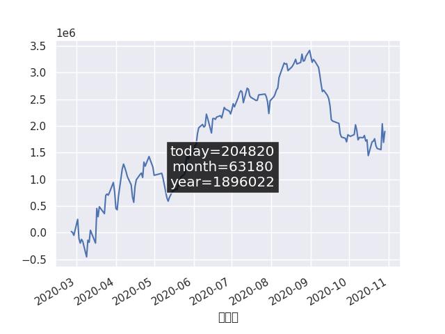 f:id:downswing:20201029150148p:plain