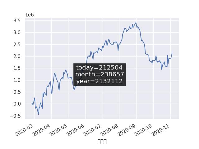 f:id:downswing:20201104150201p:plain