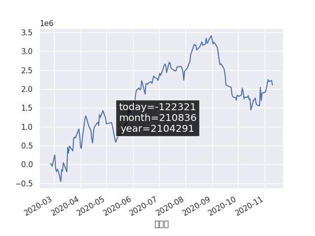 f:id:downswing:20201110150216p:plain