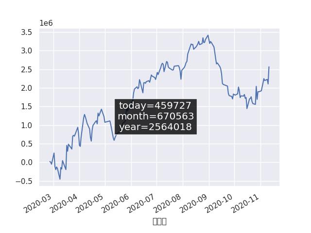 f:id:downswing:20201111150217p:plain