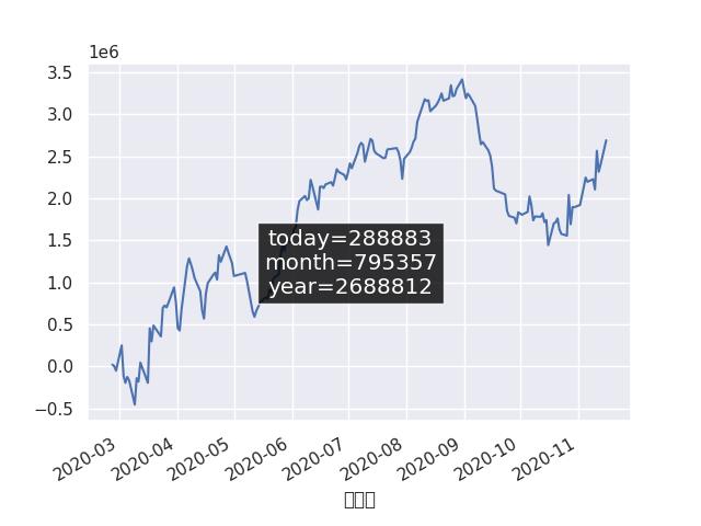 f:id:downswing:20201116150231p:plain