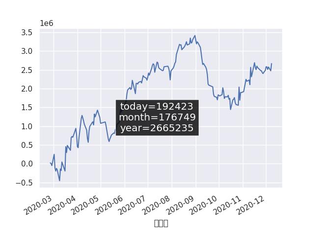 f:id:downswing:20201208150320p:plain