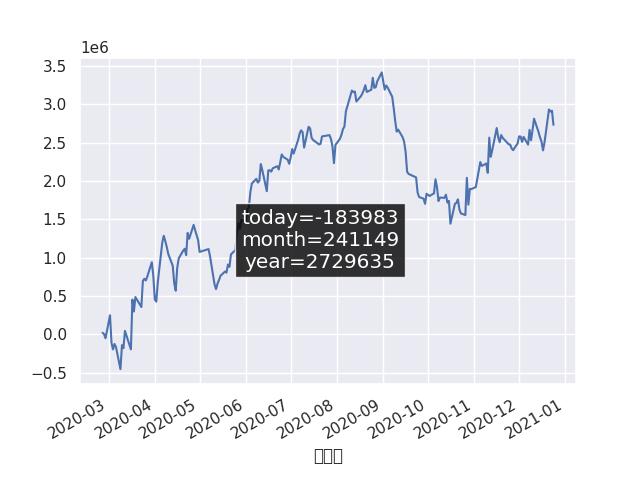 f:id:downswing:20201224150403p:plain
