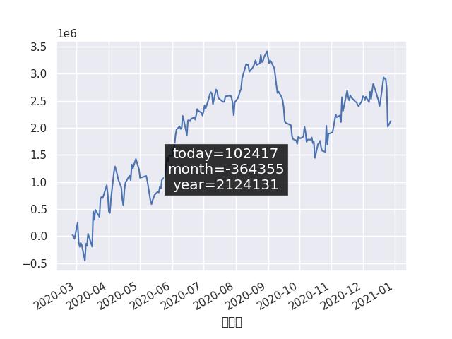 f:id:downswing:20201228150414p:plain