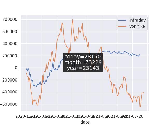 f:id:downswing:20210819150106p:plain