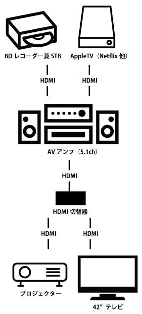 f:id:doy:20170117230348j:plain