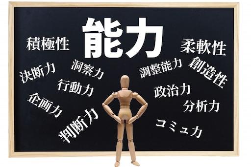f:id:doyajinsei:20201102221139j:image