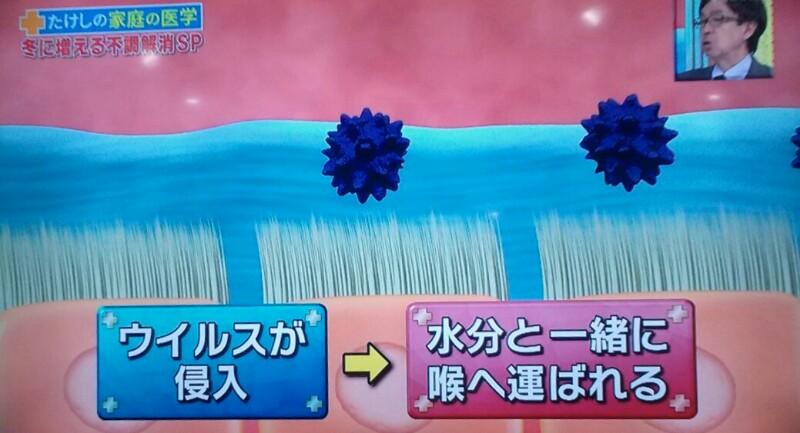 f:id:dr-yokohamaner:20200111182222j:plain