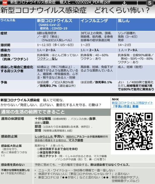 f:id:dr-yokohamaner:20200225083144j:plain