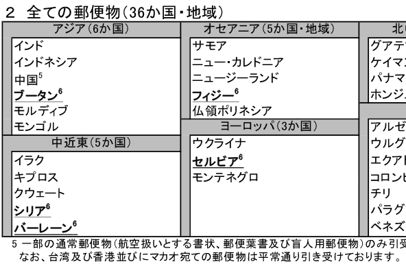 f:id:dr-yokohamaner:20200410163818p:plain
