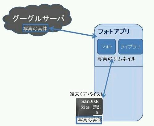 f:id:dr-yokohamaner:20200714162932j:plain